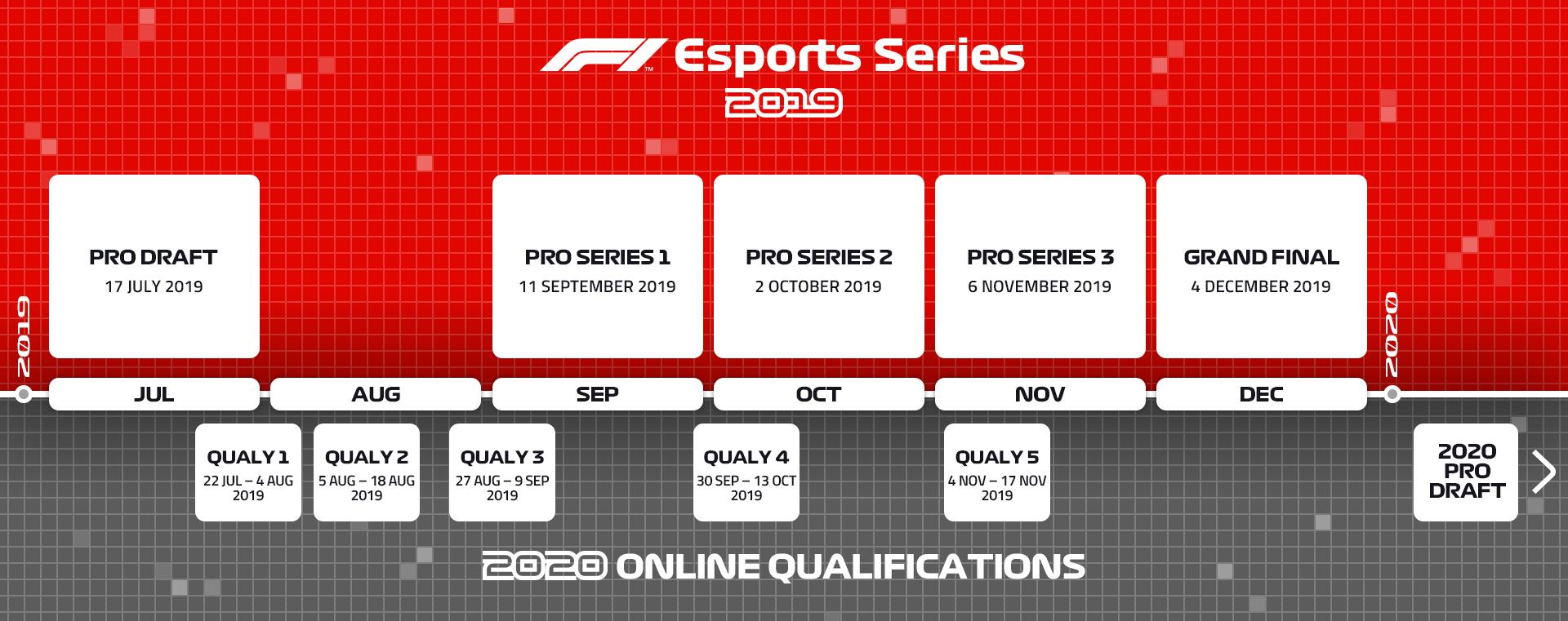 F1 Calendario 2020.Formula 1 Esports Series