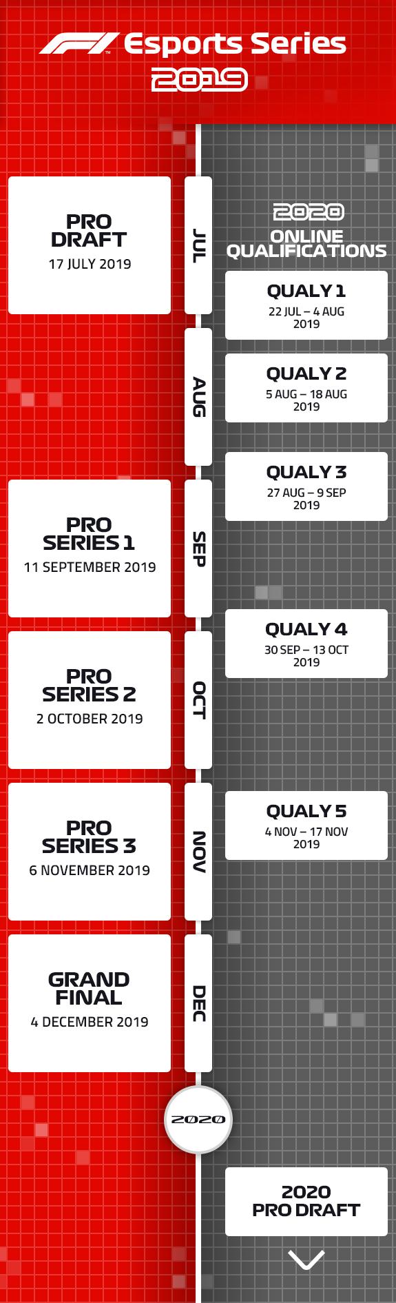 Formula 1® Esports Series