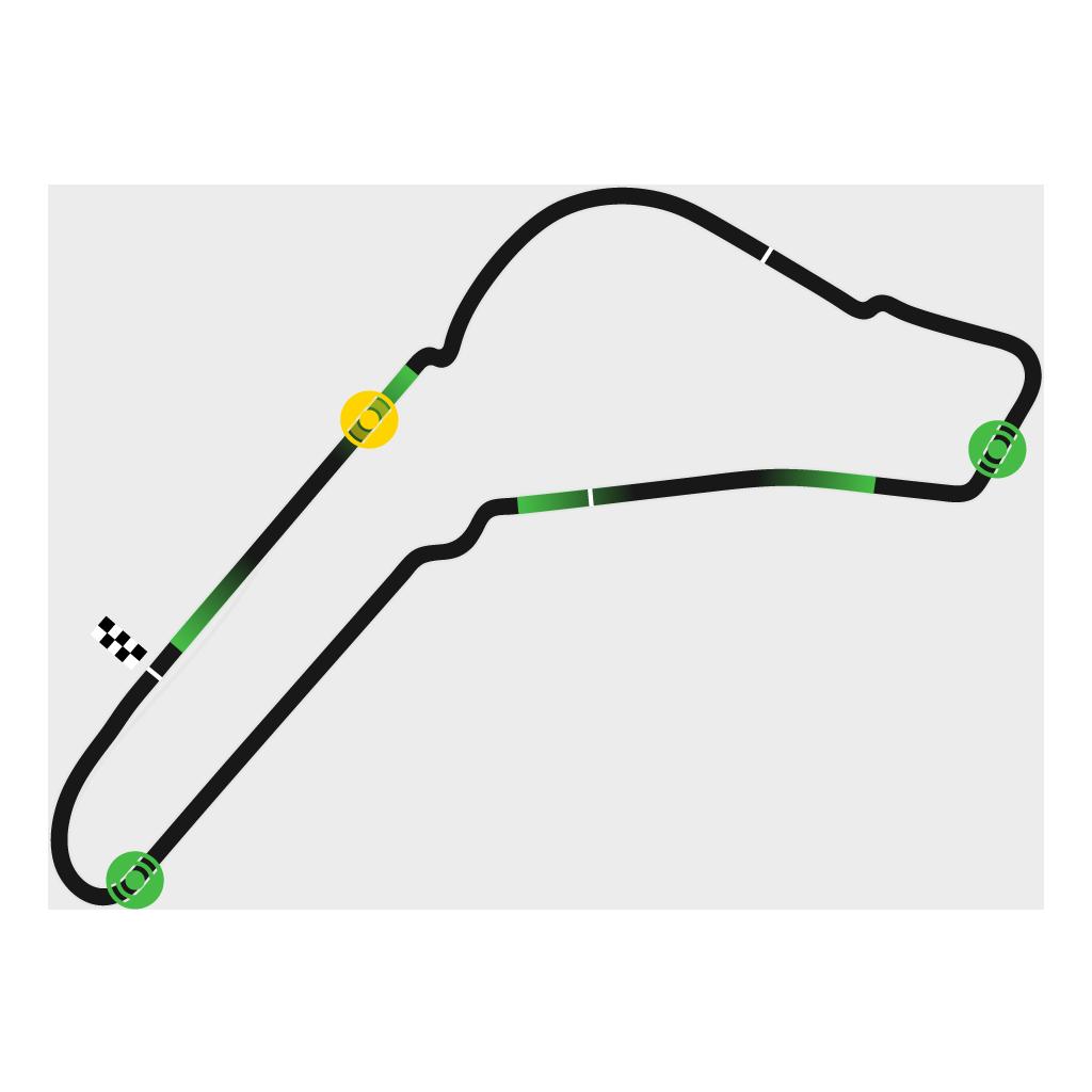 Autodromo Nazionale Monza, Italy