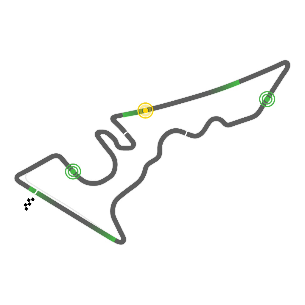 Circuit fo the Americas, US