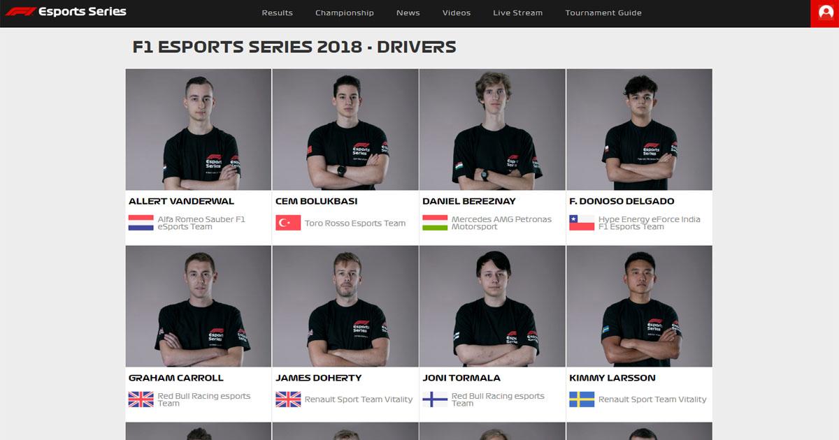 Martin Stefanko Driver Profile