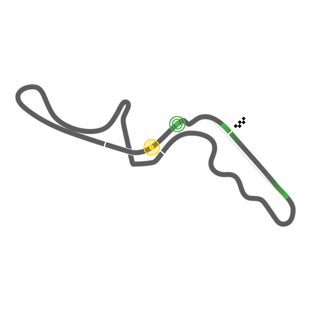 Suzuka International Racing Course, Japan